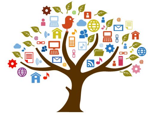 Pengembang Digital Marketing di Semarang