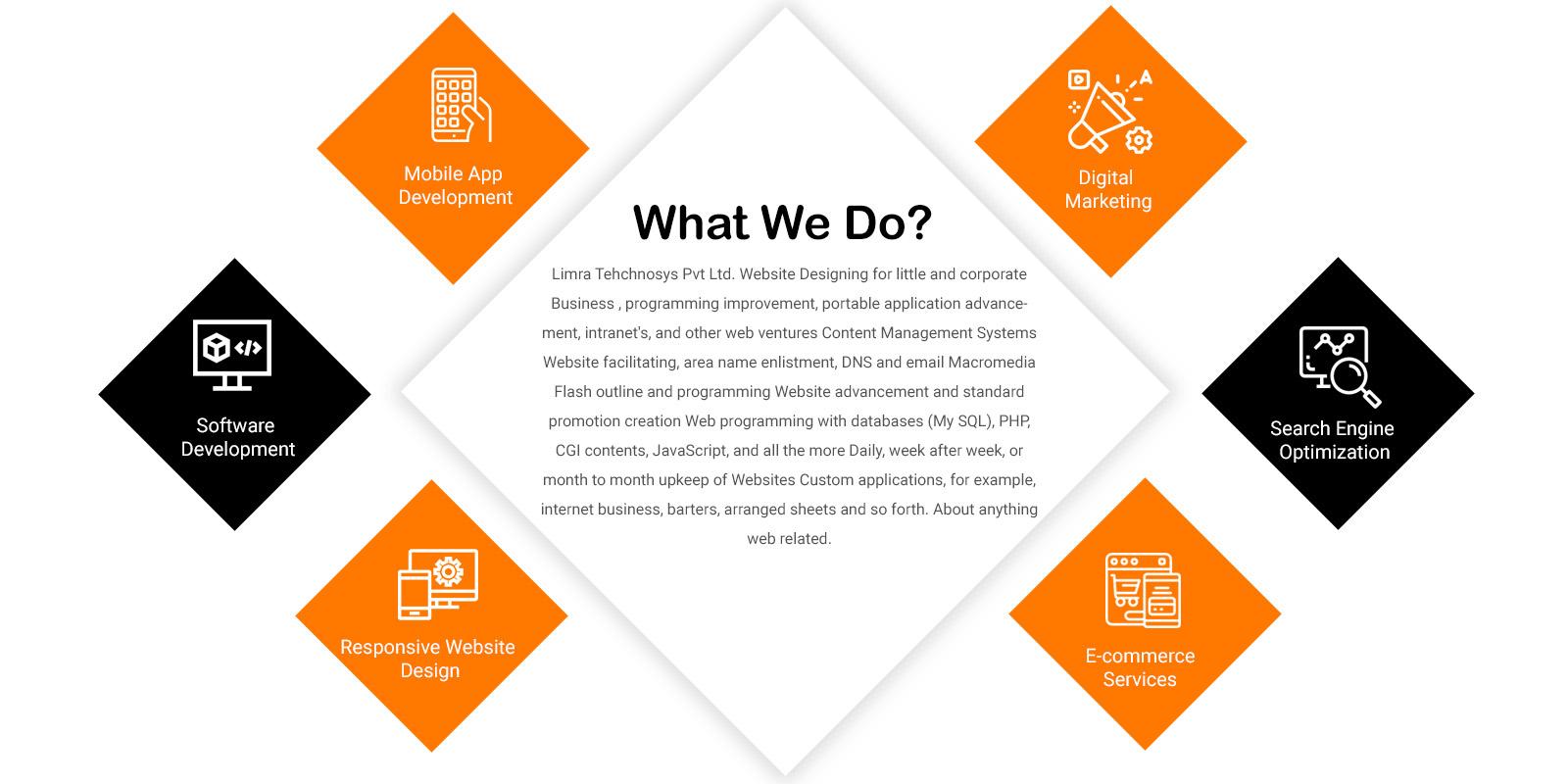 Software Company in Navi Mumbai | Digital Marketing Agency | SEO